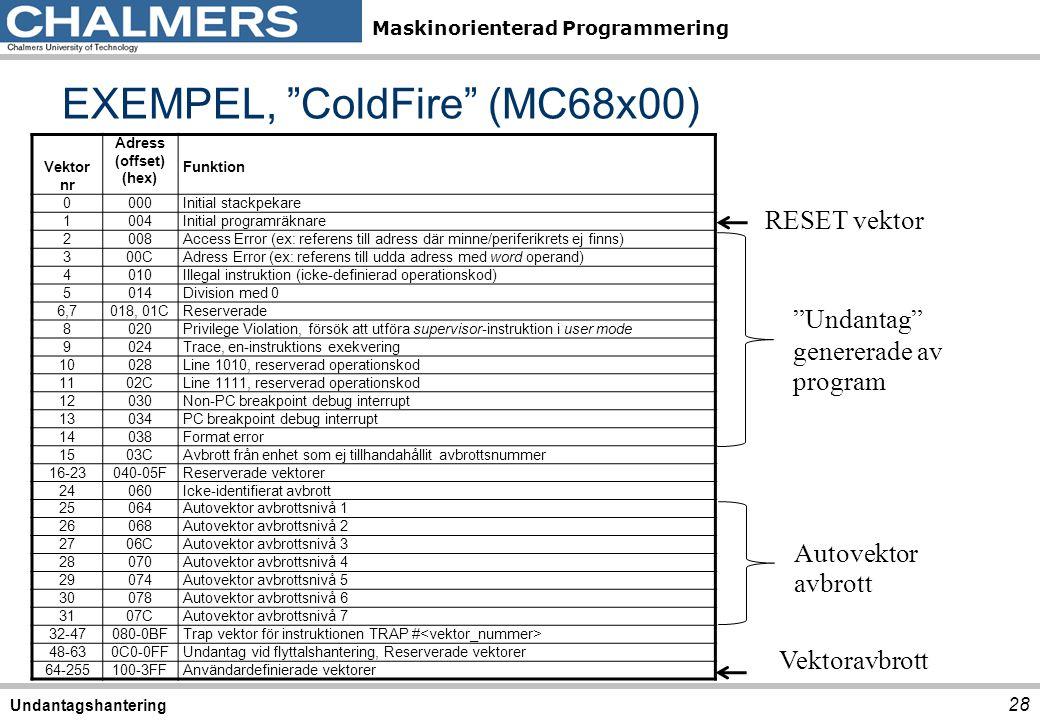 EXEMPEL, ColdFire (MC68x00)