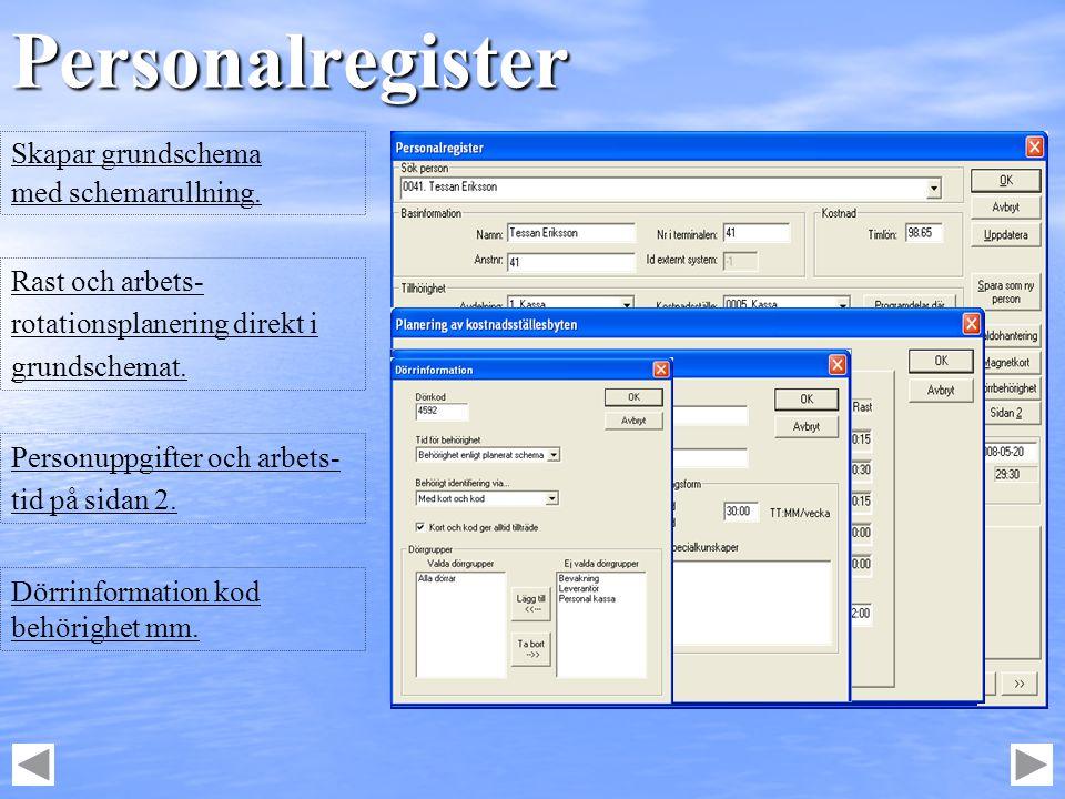 Personalregister Skapar grundschema med schemarullning.