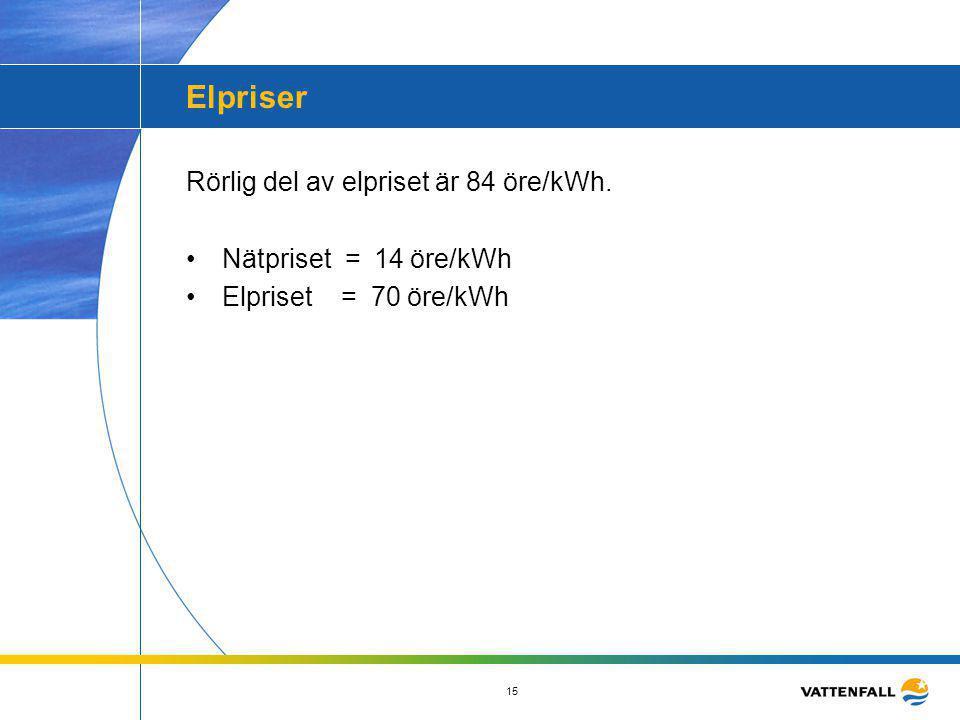 Elpriser Rörlig del av elpriset är 84 öre/kWh. Nätpriset = 14 öre/kWh