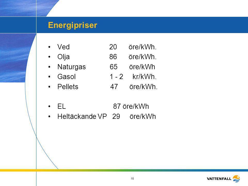 Energipriser Ved 20 öre/kWh. Olja 86 öre/kWh. Naturgas 65 öre/kWh