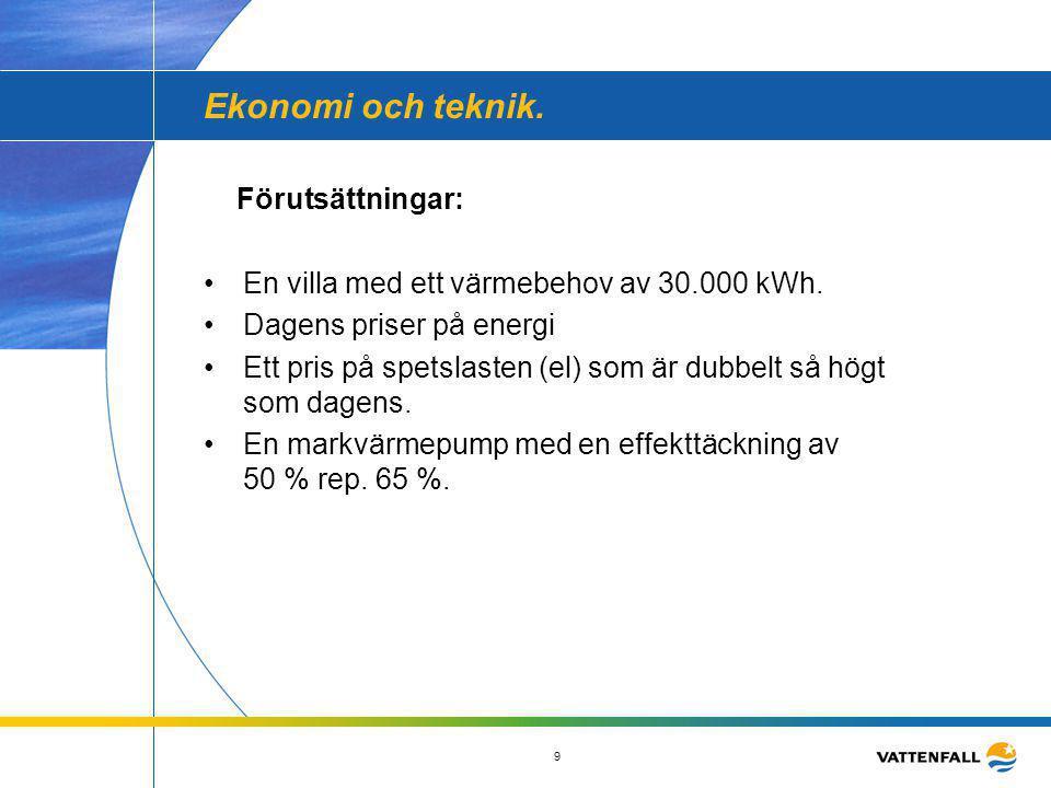 Ekonomi och teknik. Förutsättningar: