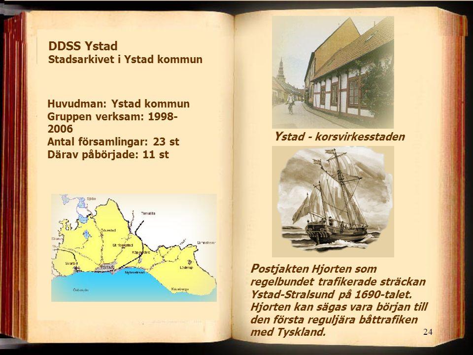 DDSS Ystad Stadsarkivet i Ystad kommun
