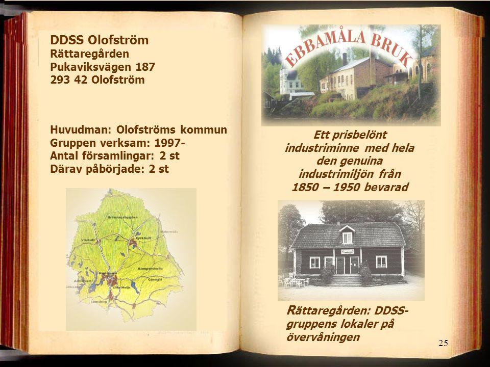 DDSS Olofström Rättaregården Pukaviksvägen 187 293 42 Olofström