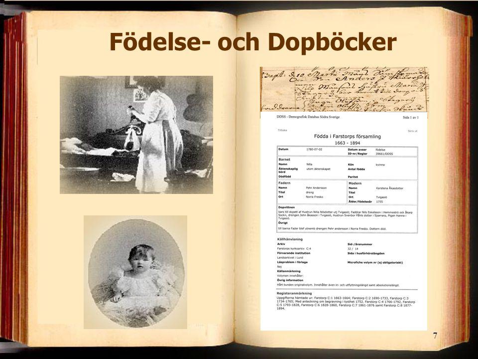 Födelse- och Dopböcker