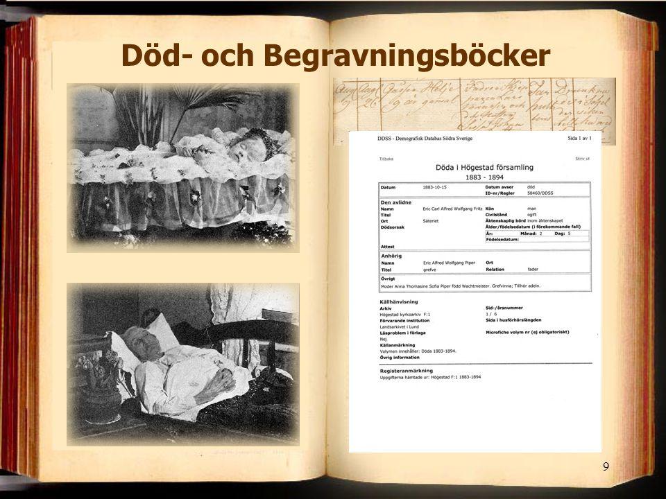 Död- och Begravningsböcker