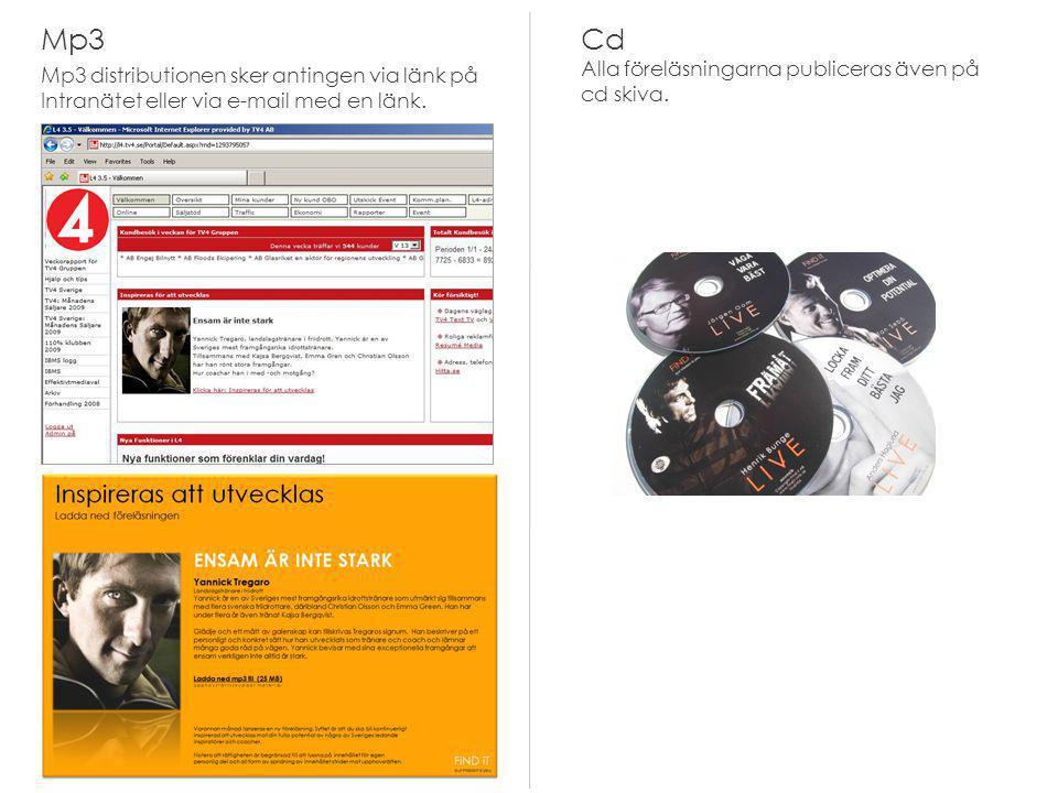 Mp3 Cd Alla föreläsningarna publiceras även på cd skiva.