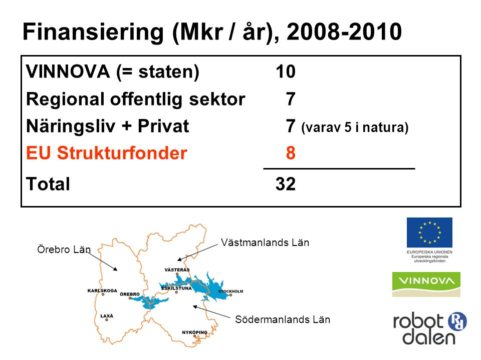 Finansiering (Mkr / år), 2008-2010