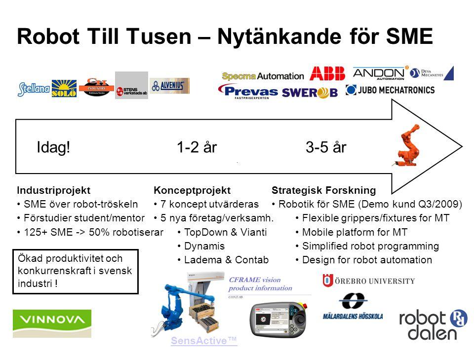 Robot Till Tusen – Nytänkande för SME