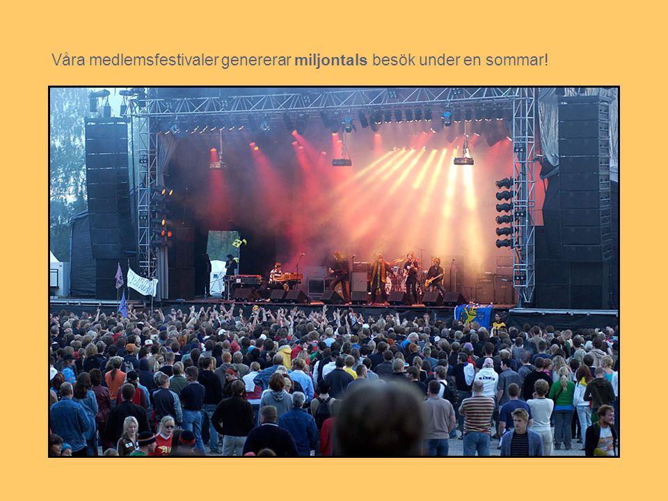 Våra medlemsfestivaler genererar miljontals besök under en sommar!