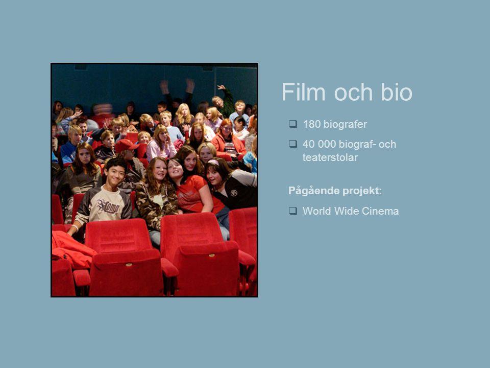 Film och bio 180 biografer 40 000 biograf- och teaterstolar