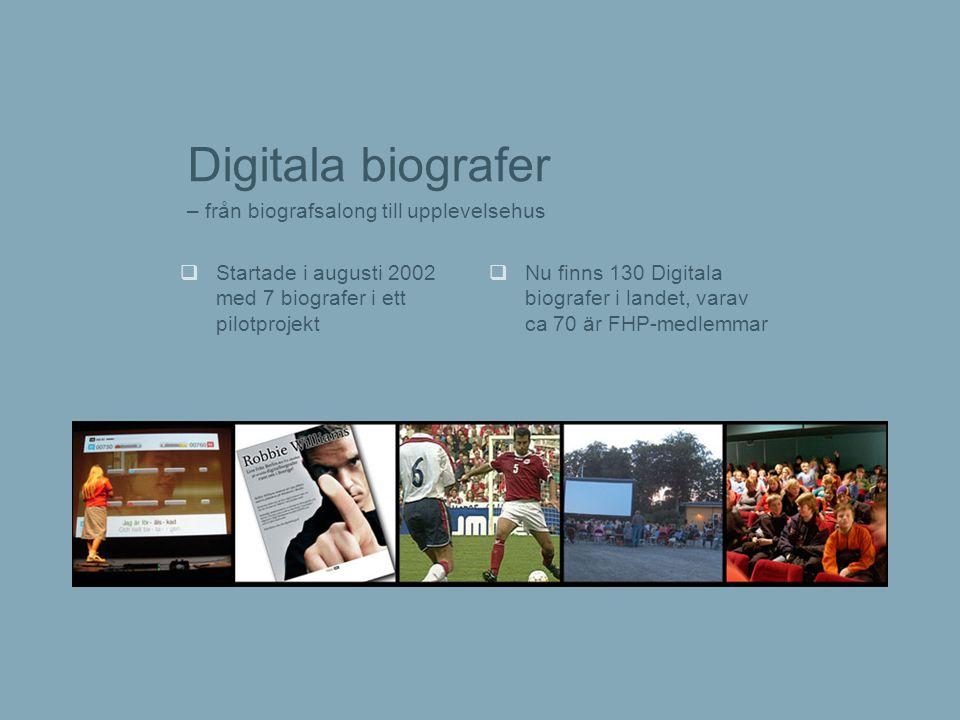 Digitala biografer – från biografsalong till upplevelsehus