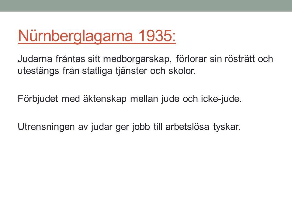 Nürnberglagarna 1935: