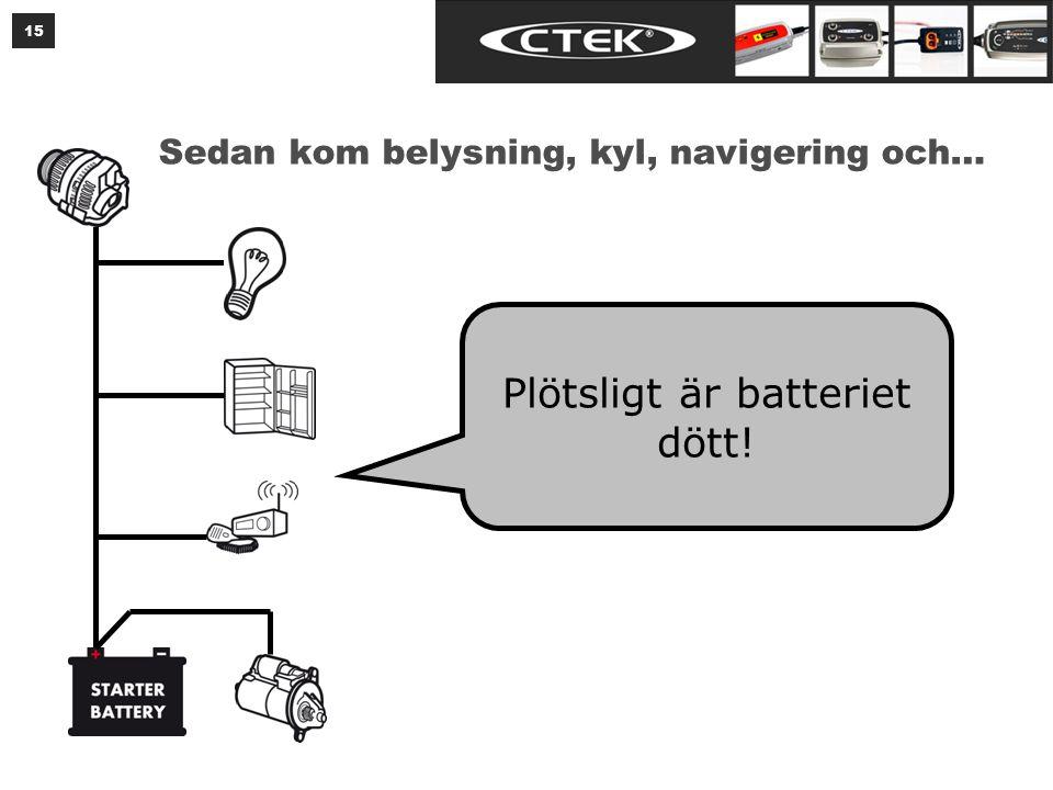 Lösning: lägga till ett extra batteri till förbrukarna