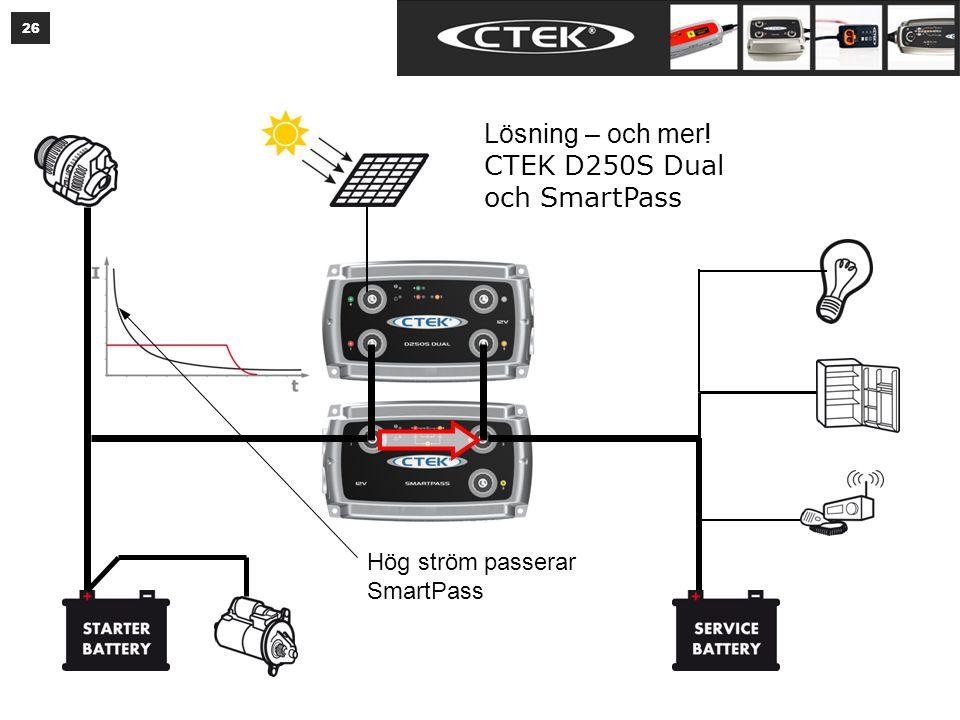 agenda 1 ctek 2 batteriet 2 1 olika batterityper 2 2. Black Bedroom Furniture Sets. Home Design Ideas