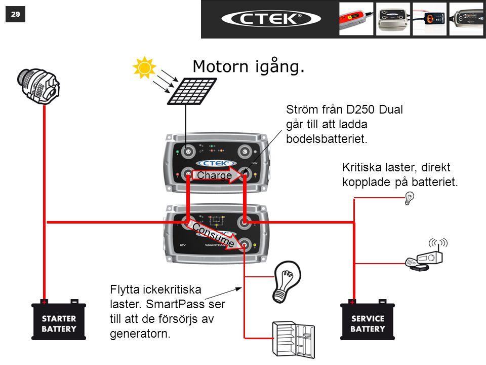 Motor avstängd. Consume Ström tas ifrån bodelsbatteriet.
