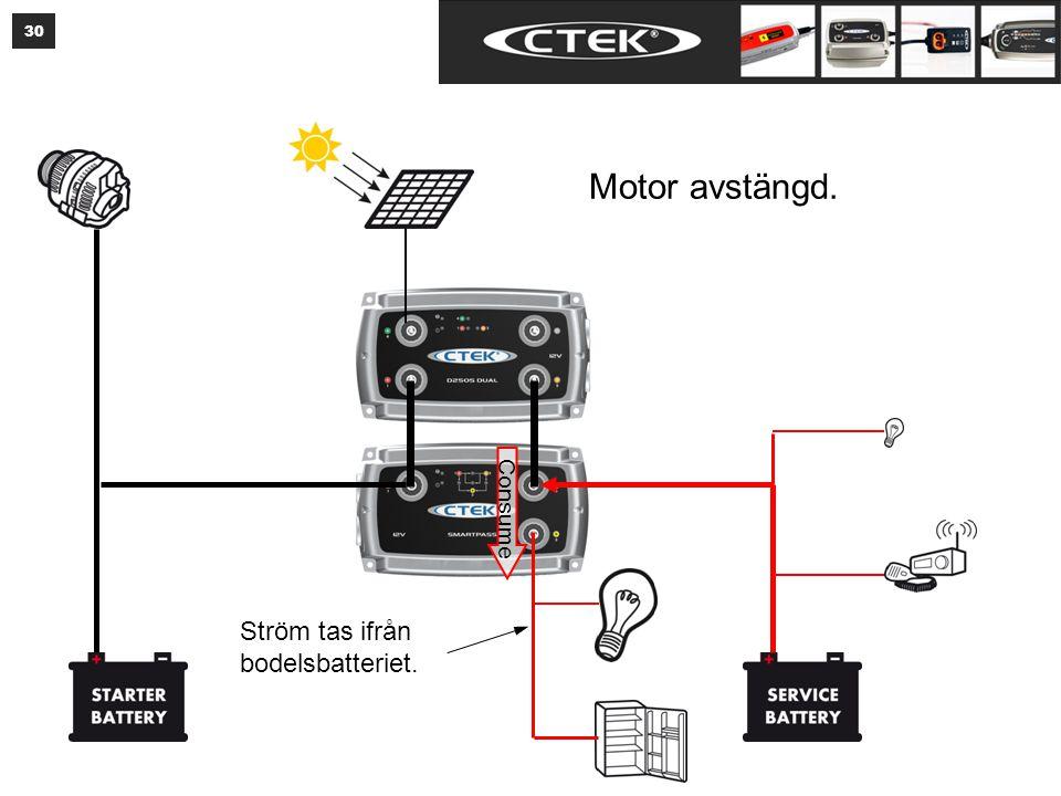 Batterivakt! Bodelsbatteri och kritiska laster är skyddade.