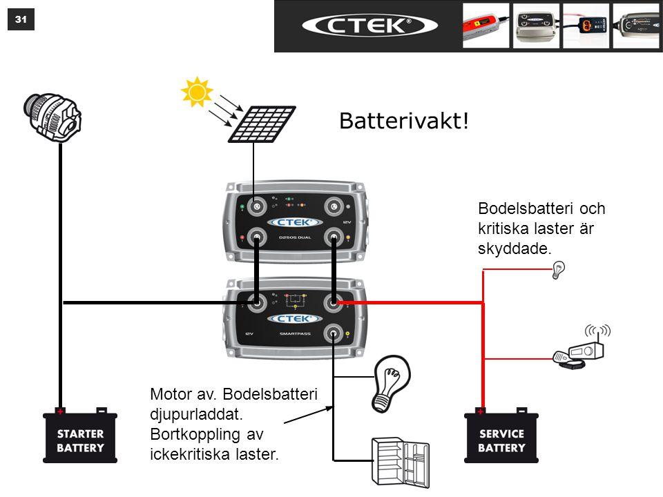 Solpanelen laddar alla batterierna!