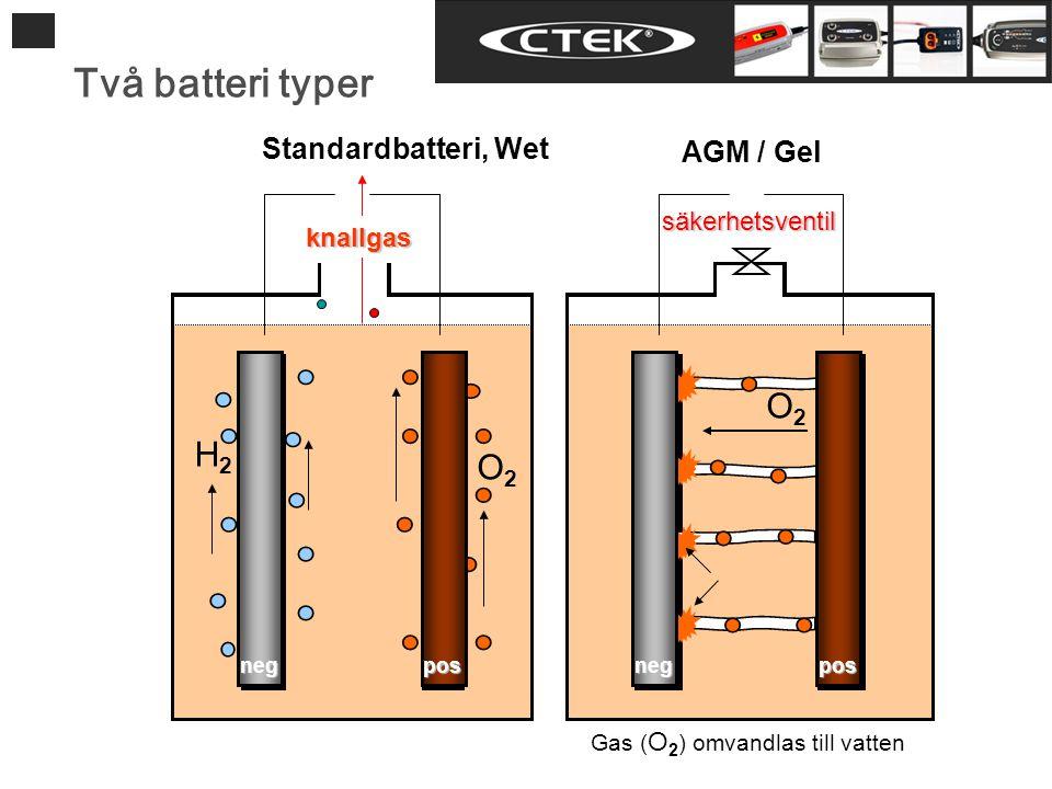 Standardbatteri, Wet Negativ. elektrod Anslutning. Positiv i fick- för TTP- P ositiv Negativ.