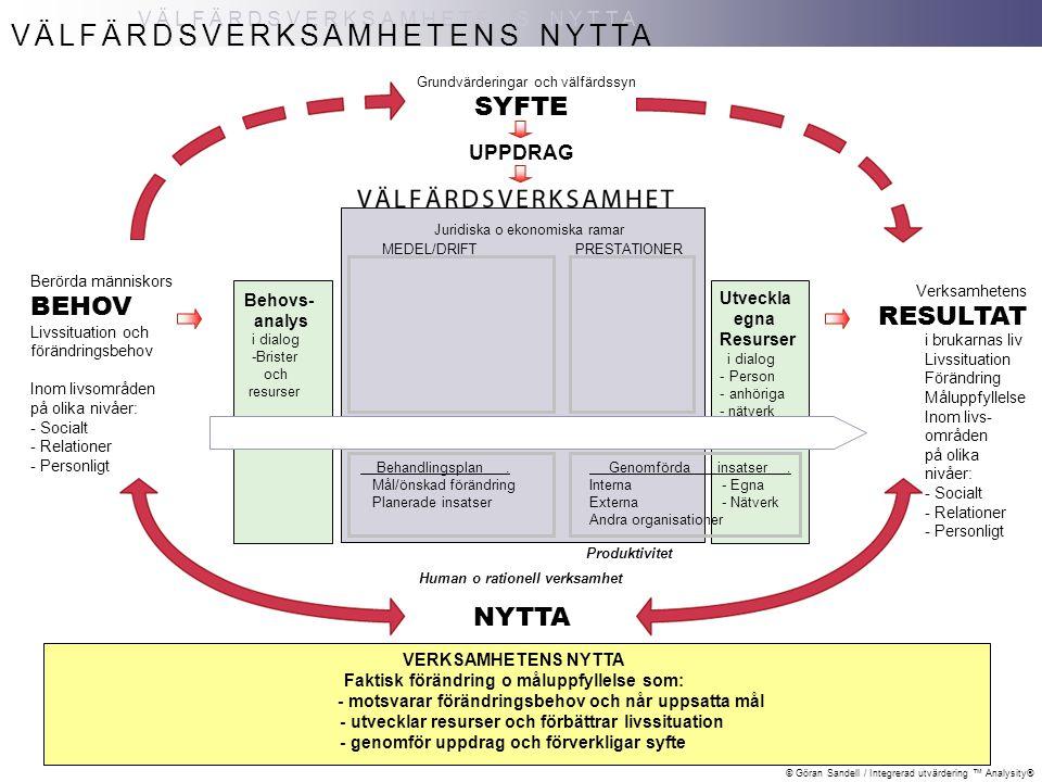 VÄLFÄRDSVERKSAMHETENS NYTTA