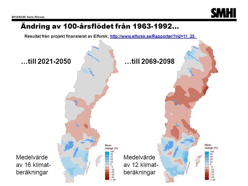 Ändring av 100-årsflödet från 1963-1992…