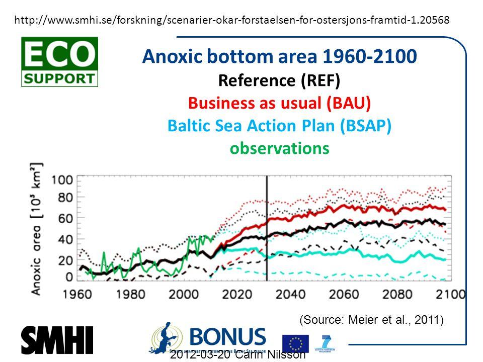 http://www.smhi.se/forskning/scenarier-okar-forstaelsen-for-ostersjons-framtid-1.20568