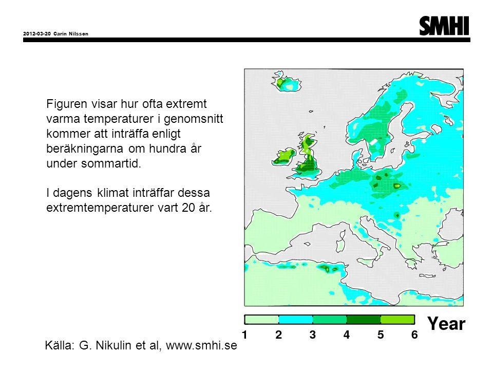 I dagens klimat inträffar dessa extremtemperaturer vart 20 år.