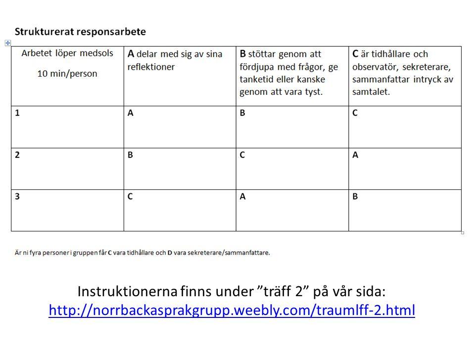 Instruktionerna finns under träff 2 på vår sida: http://norrbackasprakgrupp.weebly.com/traumlff-2.html