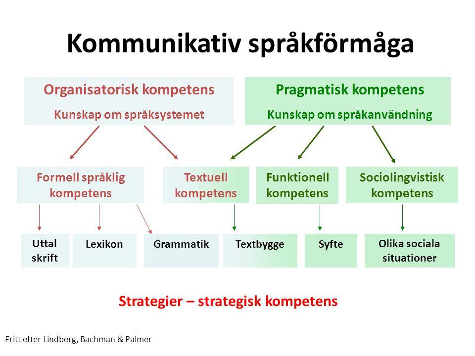 Kommunikativ språkförmåga
