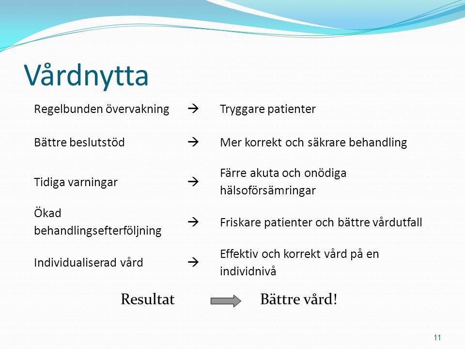 Vårdnytta Resultat Bättre vård! Regelbunden övervakning 