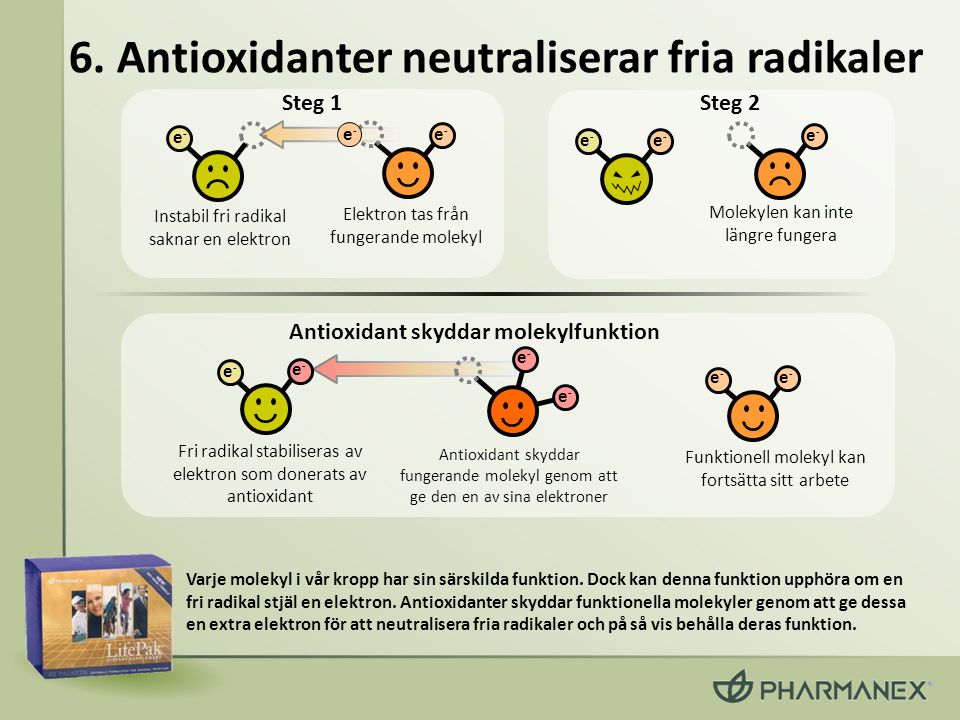 6. Antioxidanter neutraliserar fria radikaler