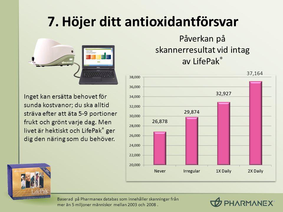 Påverkan på skannerresultat vid intag av LifePak®