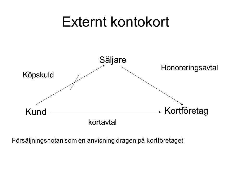 Externt kontokort Säljare Kund Kortföretag Honoreringsavtal Köpskuld