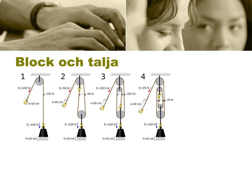 Block och talja