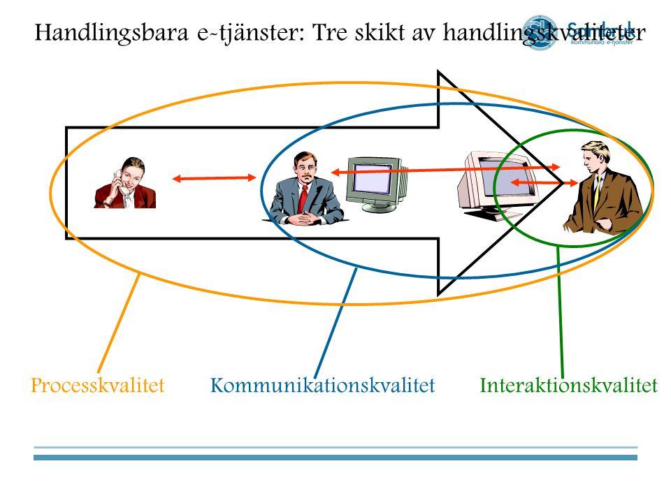 Handlingsbara e-tjänster: Tre skikt av handlingskvaliteter
