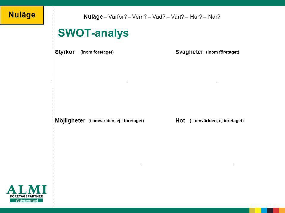 Nuläge Nuläge – Varför – Vem – Vad – Vart – Hur – När SWOT-analys. Styrkor. (inom företaget)