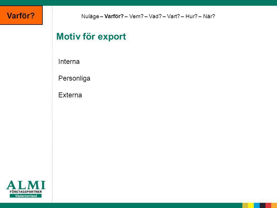 Motiv för export Varför Interna Personliga Externa