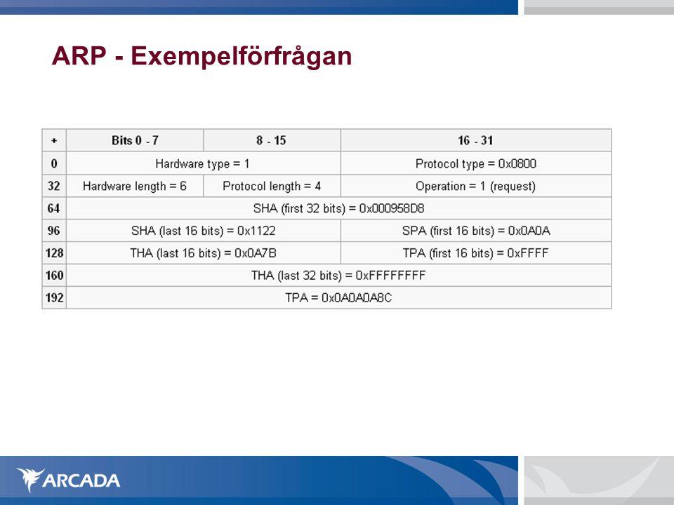 ARP - Exempelförfrågan