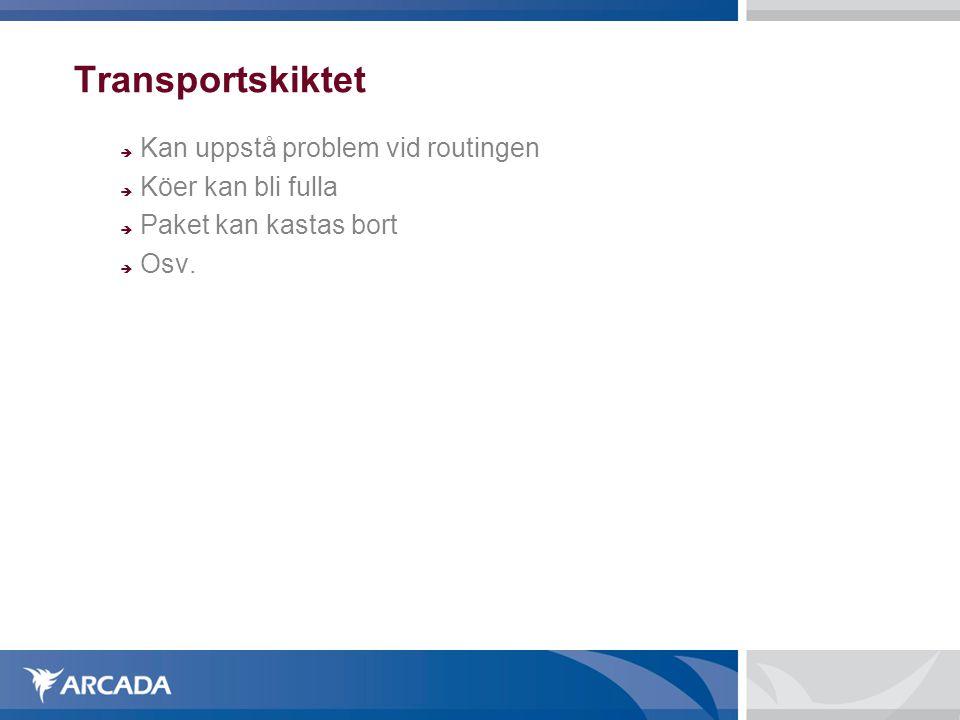 Transportskiktet Kan uppstå problem vid routingen Köer kan bli fulla