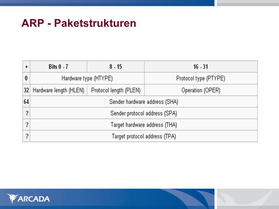 ARP - Paketstrukturen