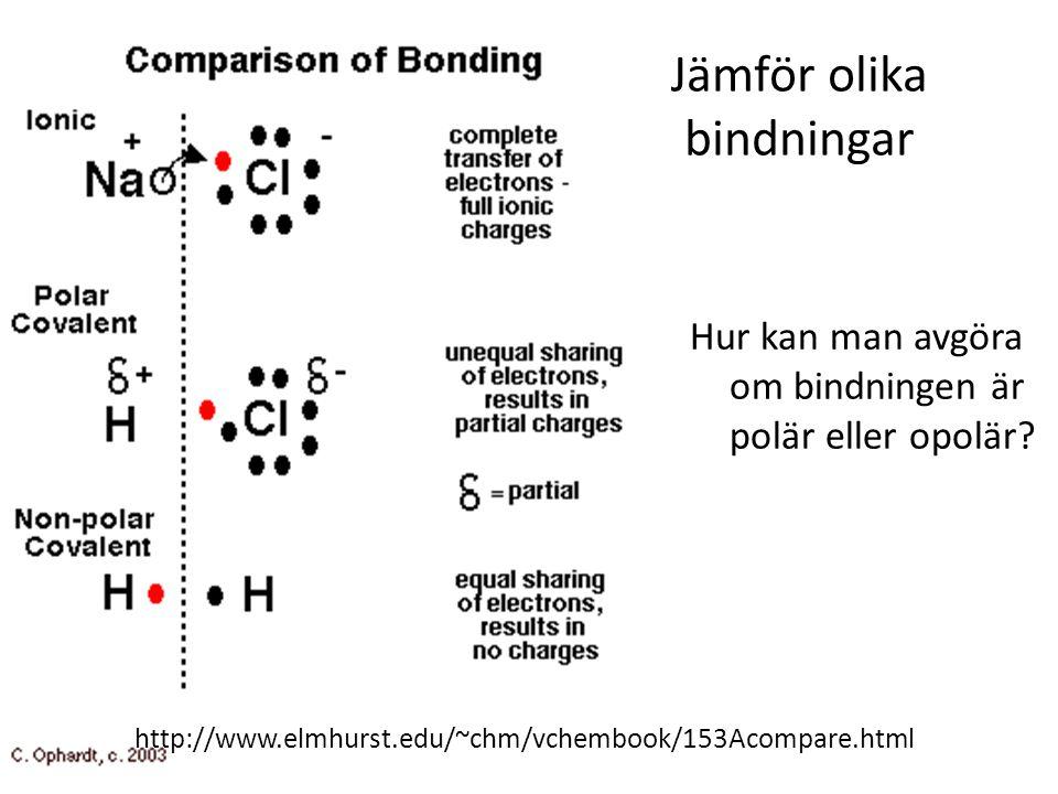 Jämför olika bindningar