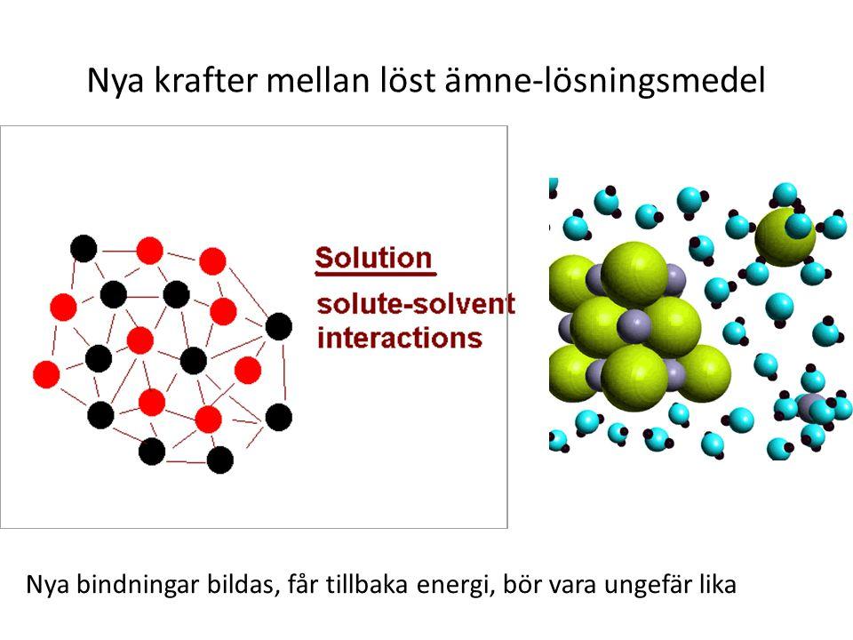 Nya krafter mellan löst ämne-lösningsmedel