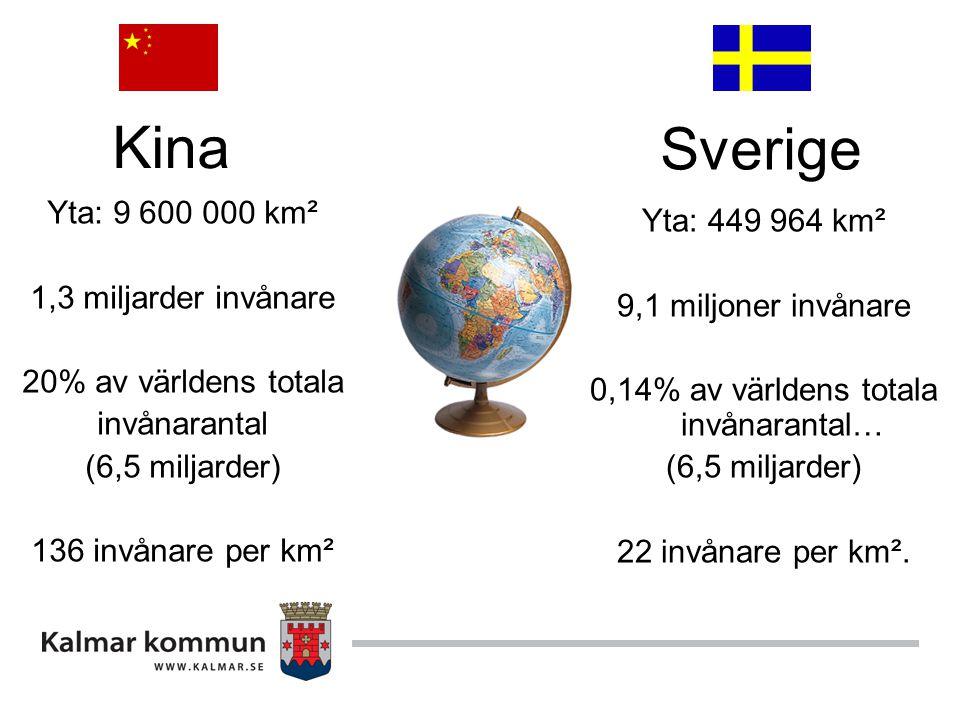 0,14% av världens totala invånarantal…