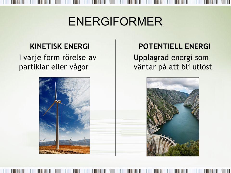 ENERGIFORMER KINETISK ENERGI I varje form rörelse av partiklar eller vågor POTENTIELL ENERGI Upplagrad energi som väntar på att bli utlöst