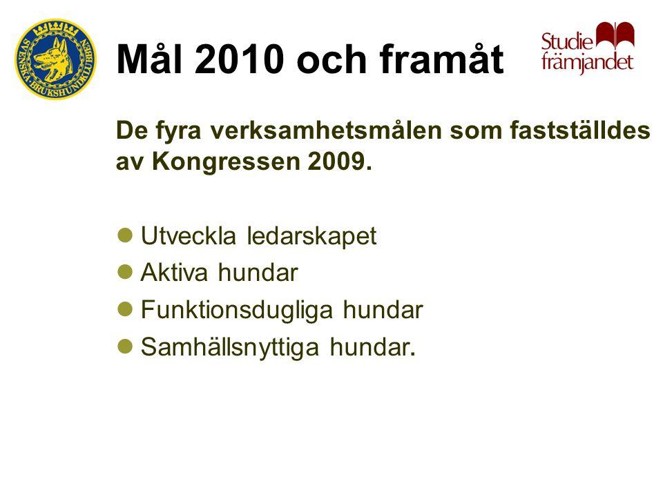 Mål 2010 och framåt De fyra verksamhetsmålen som fastställdes av Kongressen 2009. Utveckla ledarskapet.