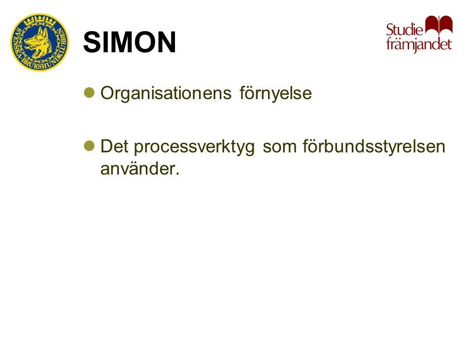 SIMON Organisationens förnyelse