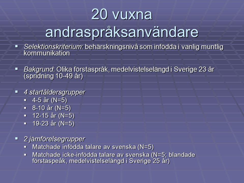 20 vuxna andraspråksanvändare