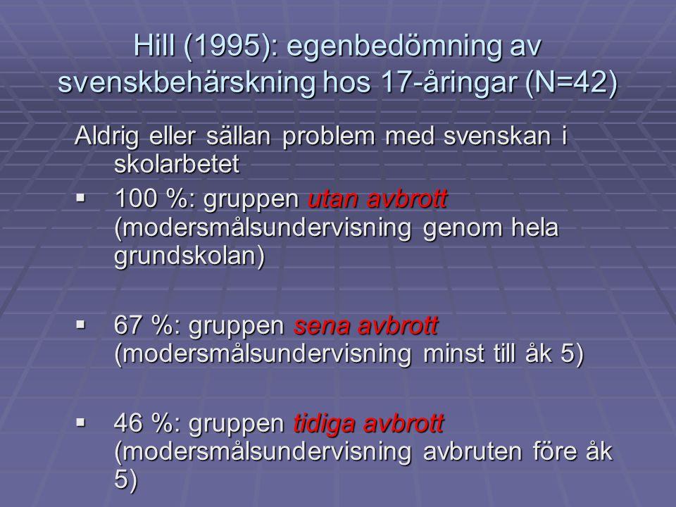 Hill (1995): egenbedömning av svenskbehärskning hos 17-åringar (N=42)