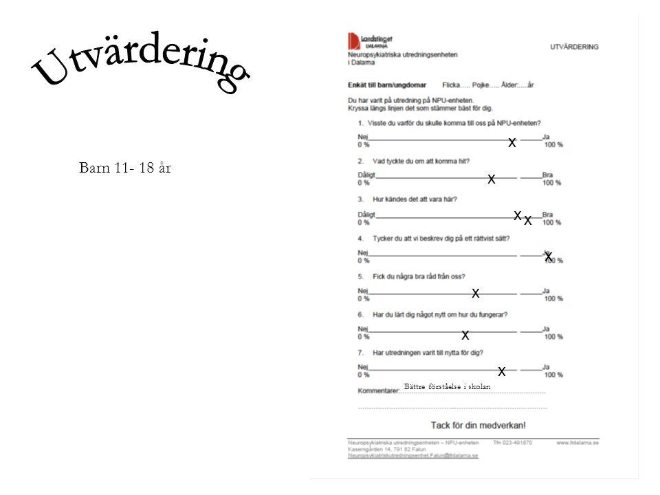Utvärdering x Barn 11- 18 år x x x x x x x Bättre förståelse i skolan