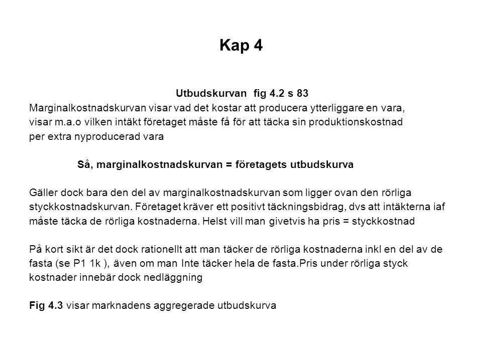 Kap 4 Utbudskurvan fig 4.2 s 83. Marginalkostnadskurvan visar vad det kostar att producera ytterliggare en vara,