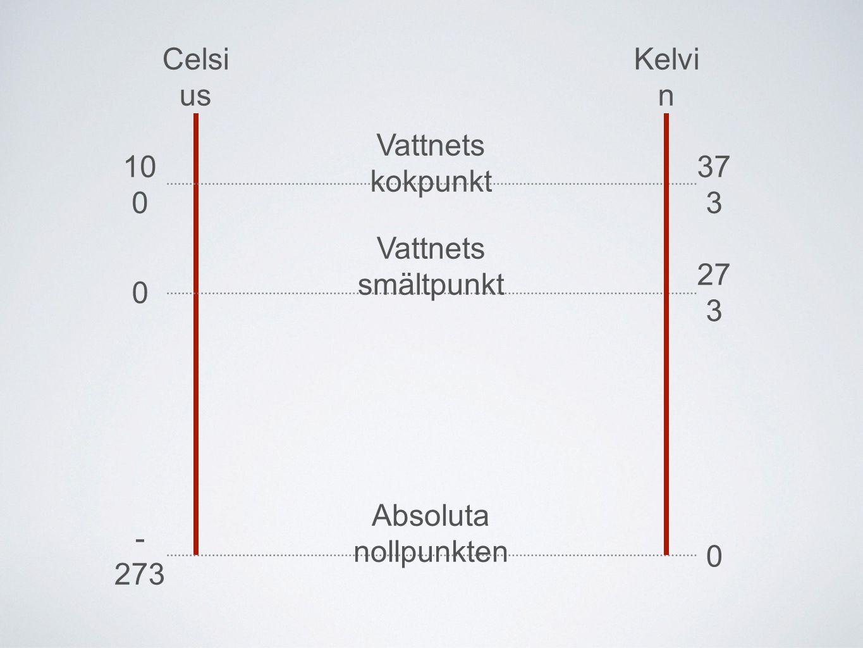 Celsius Kelvin Vattnets kokpunkt 100 373 Vattnets smältpunkt 273 Absoluta nollpunkten -273